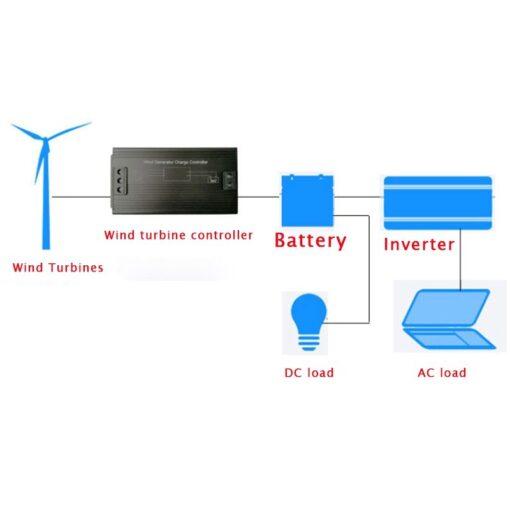 12 24 48V Wind Turbine Generator Controller Battery Charging Regulator 400 1000W 1