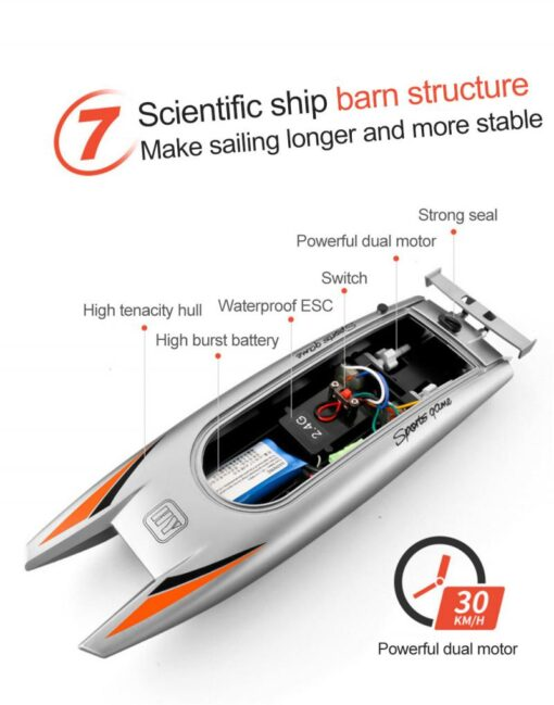 2 4G Remote Control Boat Speedboat Yacht Children Competition Boat Water Toy 30km Per Hour Waterproof 4