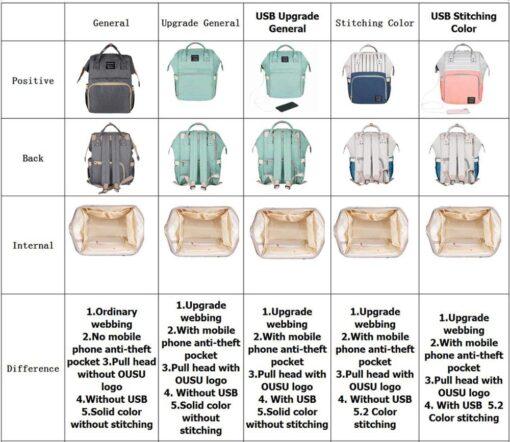 40 Colors Large Capacity Diaper Bag Mummy Maternity Nappy Nursing Baby Bags Travel Backpacks Women s 5