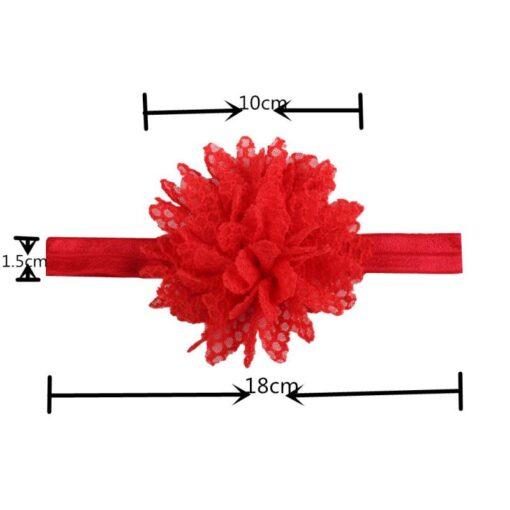 5Colors Newborn Baby Lace Mesh Flower Stretch Head Folral Girl Headband Mesh Grid 1PCS Elastic Headwears 5