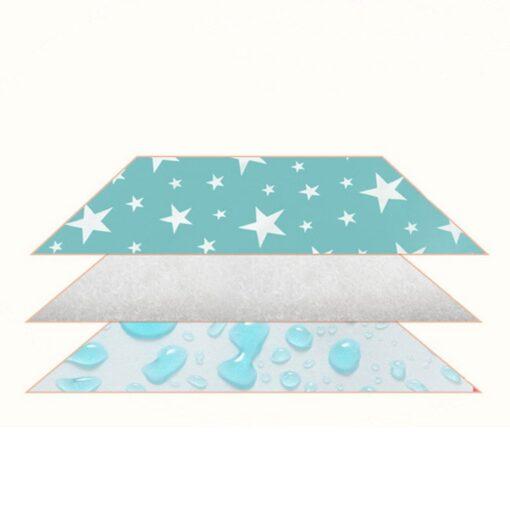 Baby Diaper Changing mat Infants Portable Foldable Washable Waterproof Mattress travel pad floor mats cushion reusable 2